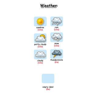 Pictogrammes température météo anglais