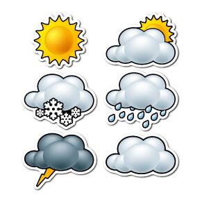 Pictogrammes température météo
