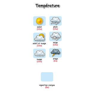 Pictogrammes température