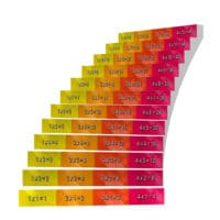 Adhesive Stair Riser Decals – Multiplications Collection (1-4)