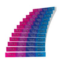 Adhesive Stair Riser Decals – Multiplications Collection (5-8)