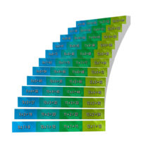 Adhesive Stair Riser Decals – Multiplications Collection (9-12)