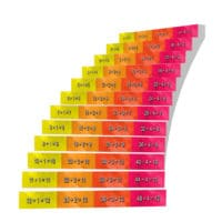 Adhesive Stair Riser Decals — Divisions Collection (1-4)