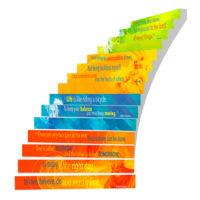 Adhesive Stair Riser Decals – Quotes Collection